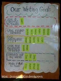 Tracking writing goals in Kindergarten. Students choose their own writing goals Kindergarten Writing Rubric, Kindergarten Anchor Charts, Writing Anchor Charts, First Grade Writing, Writing Lessons, Kindergarten Reading, Teaching Writing, Writing Rubrics, Paragraph Writing