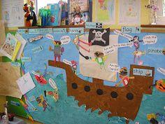 Nautical Theme Classroom