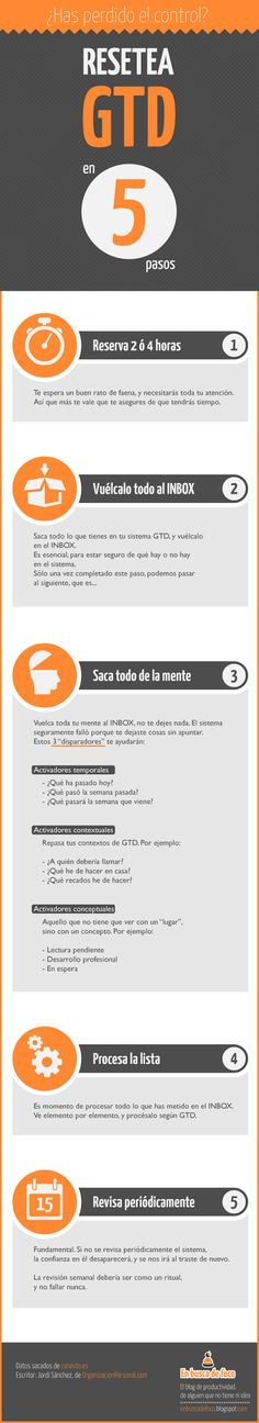 infografia resetear gtd