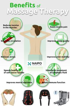Unknown advantages of massage therapy Soft Tissue Injury, Massage Benefits, Muscle Tension, Muscle Pain, Sleep Deprivation, Sore Muscles, Cancer Treatment, Massage Therapy, Natural Healing