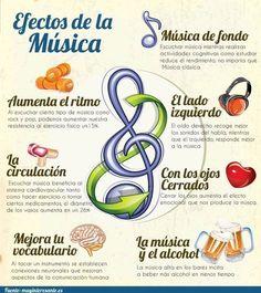 La música es sin duda una gran aliada para nuestra salud. Pero, ¿sabes cómo influye realmente? #música #salud #ciencia http://infografiasalud.com/influye-la-musica-la-salud/