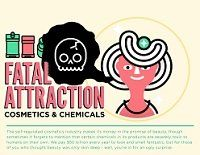 What You Need to Know About Cosmetics & Chemicals (Infographic)