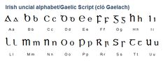 Irish (Gaeilge): The Irish uncial alphabet originated in medieval manuscripts as a variant of the Latin alphabet. It was used for printing Irish until quite recently and is still used on road signs and public notices throughout Ireland.