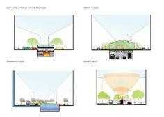 Pingshan Masterplan — Work Architecture Company