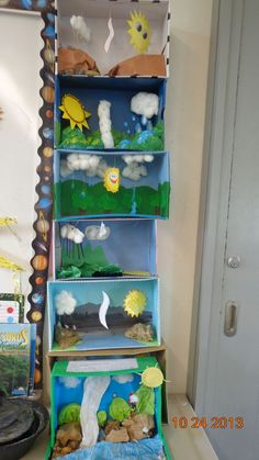 Use this idea for the layers of the atmosphere Science Experiments Kids, Science Lessons, Teaching Science, Science For Kids, Science Projects, Science And Nature, School Projects, Projects To Try, Science Art
