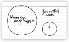 I saw this hand drawn index card yesterday and it felt fitting since I'm preparing for another move into a future that seems uncertain. Whenever I get a little queasy about leaving my comfort zone,...