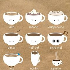 Which coffee type are you?