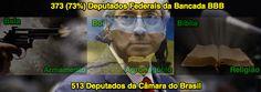373 (73%) Deputados Federais da Bancada BBB ➤ http://www.brasil247.com/pt/247/poder/178470/Cunha-imp%C3%B5e-agenda-da-bancada-BBB-bala-boi-e-B%C3%ADblia.htm - 2015 04 28