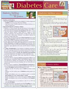 Diabetes Care Quick Study Reference Guide