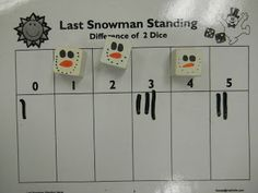 Mrs. T's First Grade Class: Snowman Subtraction