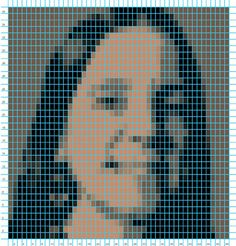 How to make tapestry crochet graphs from photos