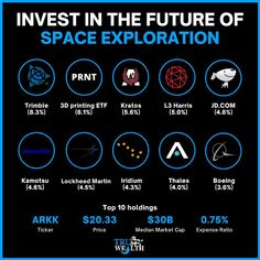 Value Investing, Investing Money, Stock Trading Strategies, Funny Share, Business And Economics, Budgeting Finances, Financial Tips, Space Exploration, How To Get Money