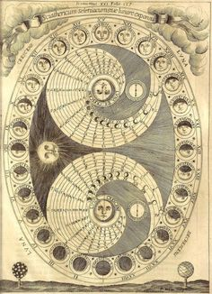 vintage illustration of the phases of the Moon, from Ars Magna Lucis et Umbrae (The Great Art of Light and Shadow), century Alphonse Mucha, Moon Phases, Book Of Shadows, Moon Child, Light And Shadow, Stars And Moon, Sacred Geometry, Magick, Vintage Art