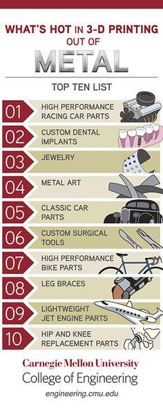 3d-Printing-Metals-Infographic1