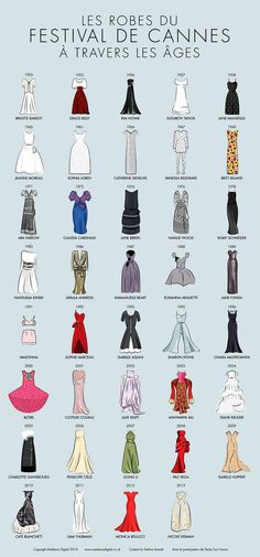 Yourself For Cannes With a History of the Festival's Best Dresses The best gowns of Cannes throughout history.The best gowns of Cannes throughout history. Fashion History, Fashion Art, Trendy Fashion, Vintage Fashion, Fashion Ideas, Dress Fashion, Fashion Trends, Runway Fashion, Fashion Inspiration