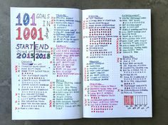 101 Goals in 1001 Days: Bullet Journal Spread