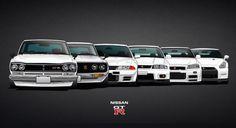 Nissan Skyline GT-R Evolution KPGC10 C10 C110 R32 R33 R34 R35 Cars Poster 24x43