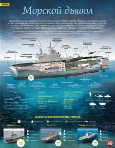 Tactical Equipment, Deck Plans, Navy Ships, Aircraft Carrier, Helicopters, Warfare, Military Vehicles, Recreational Vehicles, Infographic