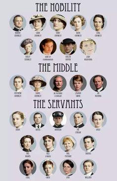 Downton Abbey From Season 1 & 2