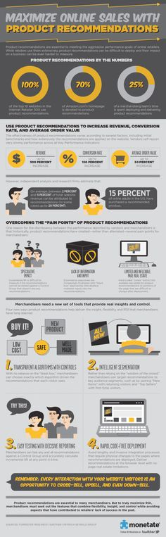 Great Product Recommendations Increase Sales #infographic