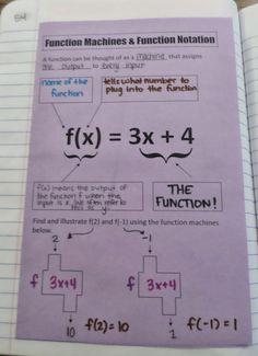 Fabulous Function Machines model for interactive notebooks Algebra Activities, Maths Algebra, Math Resources, Math Math, Math Multiplication, Math Teacher, Math Classroom, Teaching Math, Math Notes