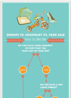 an infographic for selling your stuff on ebay vs a yard sale