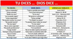 Some verse from the Bible in Spanish. You can figure out the names of each Book, they are pretty much the same and they are key for our lives.