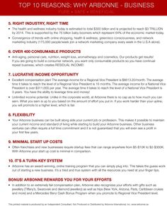 Why Arbonne, Why Now? http://lesliemd.myarbonne.com Consultant # 13529427