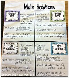 Grade Thoughts: Why I NOW Love Teaching Math: Setting up Math Rotations - excellent series on Math Workshop or Rotations! This makes me feel like I could do this! Math Rotations, Math Centers, Numeracy, 3rd Grade Centers, Learning Centers, Math Teacher, Teaching Math, Teaching Time, Teacher Planner