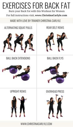 Exercises for Back Fat | Posted By: CustomWeightLossProgram.com