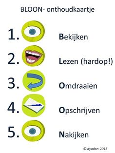 BLOON cards for spelling group 6 Learning Tips, Learning Quotes, School Posters, Classroom Posters, Speech Language Therapy, Speech And Language, Learn Dutch, School Computers, Dutch Language