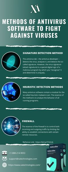 Are you struggling with unwanted pop-ups and malware in your system? Read the info-graphic to understand the various methods of Antivirus Software to fights against various kinds of and Antivirus Software, Infographic, Technology, Pop, Learning, Digital, Tech, Infographics, Popular
