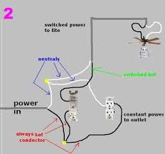 rewire a switch that controls an outlet to control an overhead is rewiring capital or revenue at Rewiring A House Is This Capital