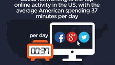 2014 Statistics and Trends for Businesses on Social Media | Marketing Technology