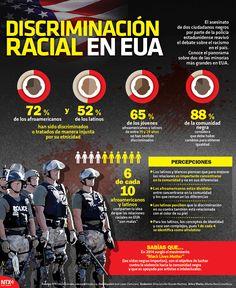 Conoce el panorama sobre la discriminación racial en EUA. #Infographic