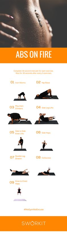 Do you want to download our Abs on Fire workout? Download Sworkit and follow us on social media for links!