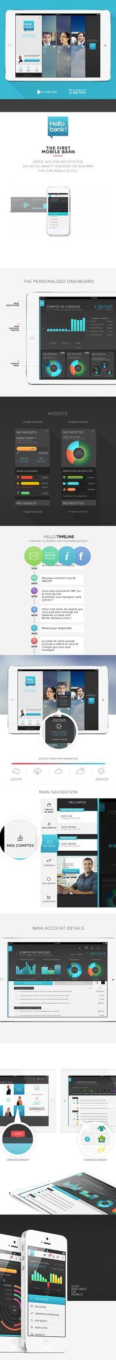 HELLO BANK! IPAD APP Art Direction, Interaction Design, UI/UX