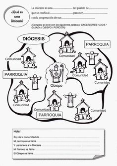 The Melli Corner: junho de 2014 Teaching Religion, Religion Catolica, Catholic Catechism, Catholic Kids, Ccd Activities, Bible Coloring Pages, Religious Education, Sunday School Crafts, Bible Crafts