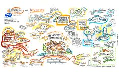 Visual Graphic facilitation | , image, what is graphic recording, what is graphic facilitation ...