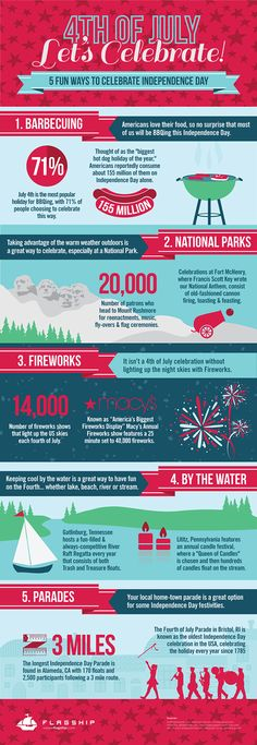 Independence Day celebrations around the US are as varied as her citizens. This infographic shows some of the most popular ways Americans like to have fun on the fourth.
