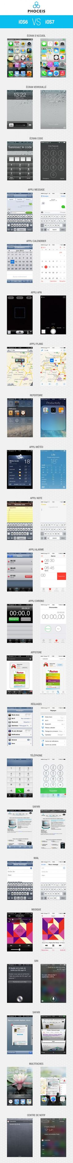 IOS 6 VS IOS 7. Not in English, but still get the idea..doesn't look too bad