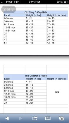 7 Child Clothing Size Charts Ideas Clothing Size Chart Size Chart Baby Clothes Sizes