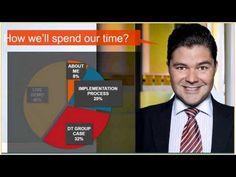 60 Minutes Online: Få alle dine data i et samlet dashboard med Power BI