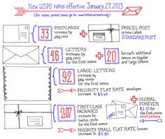 Hand drawn US postal rates for 2013 by Donovan Beeson (via Letter Writers Alliance) Envelope Size Chart, Royal Mail Post Office, Letter Writer, Price Of Stamps, Love Mail, Going Postal, Postage Rates, Writing Art, Xmas