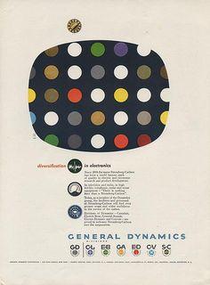 vintage General Dynamics ad designed by Erik Nitsche