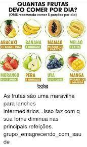Pin De Karla Em Diet Com Imagens Receitas Dicas Nutricionais