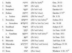 Image result for Hebrew language images