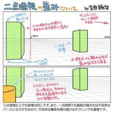TIPSまとめ - 透視図法