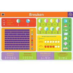 Breuken Primary Maths, Primary School, Pre School, Math Poster, Montessori Math, Math Fractions, Math Numbers, Gifted Kids, Math For Kids