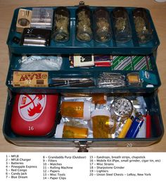 Tool kit - THIS is so awesome haha everything you'd need!